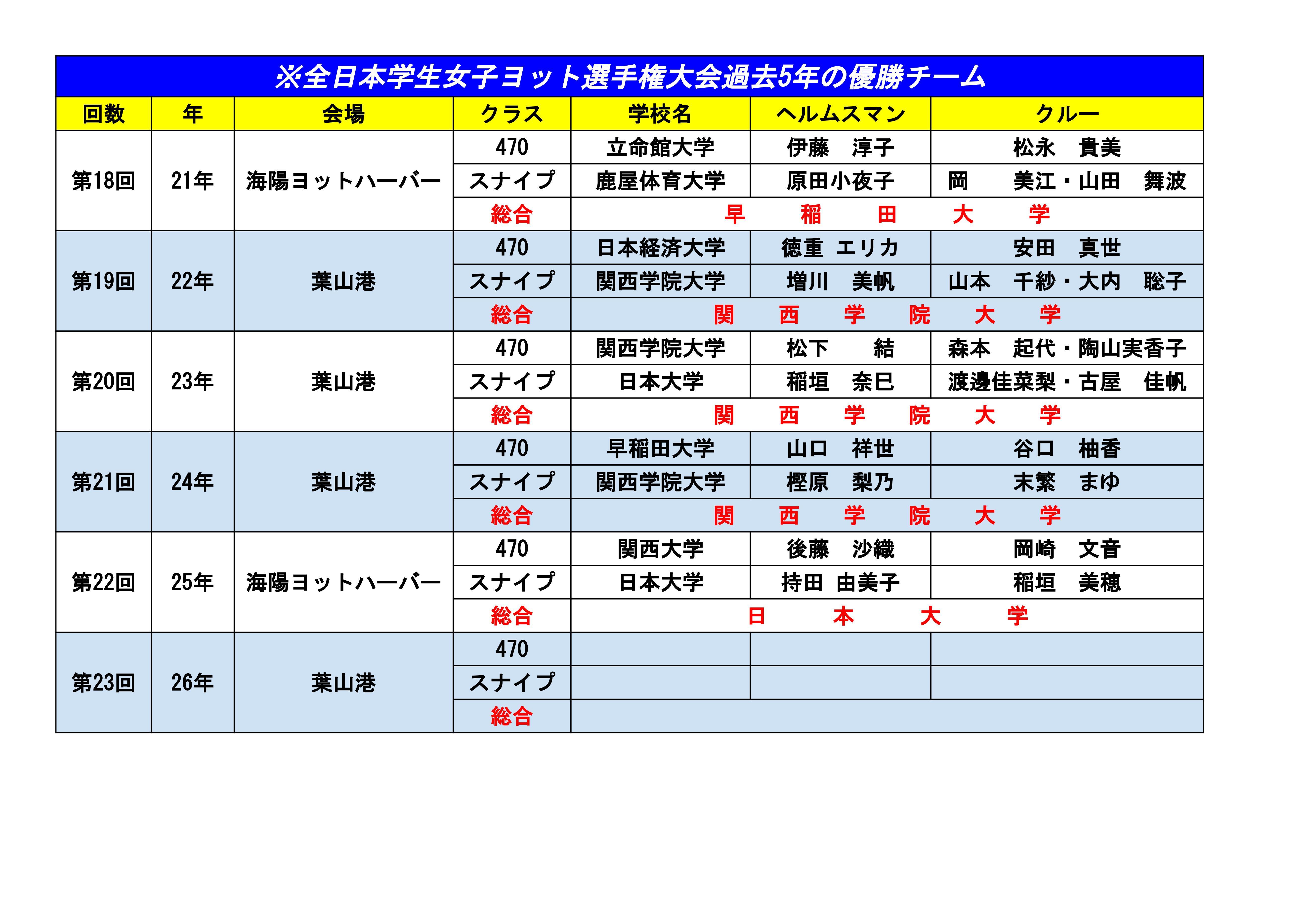 無題スプレッドシート - シート1_01