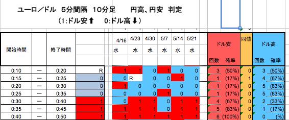 2014-05-28-3