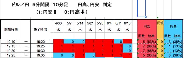 スクリーンショット 2014-06-25