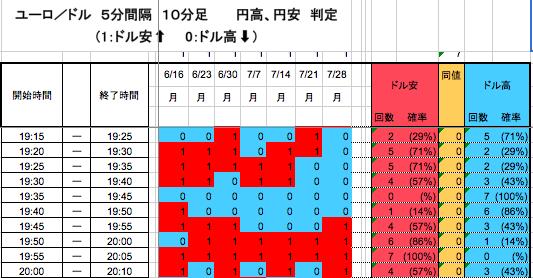 スクリーンショット 2014-08-04 12