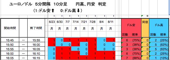 スクリーンショット 2014-08-18 14