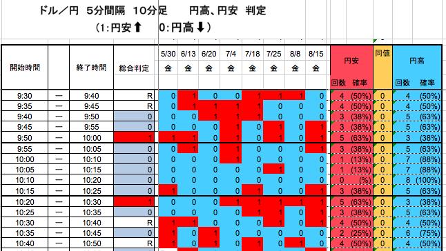 スクリーンショット 2014-08-29 8