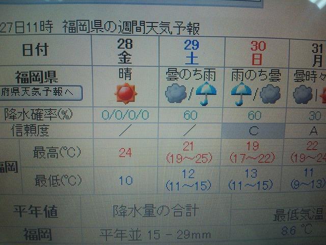 2014327天気