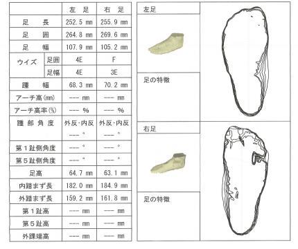 あゆみナビ結果2-thumb-430x360-355