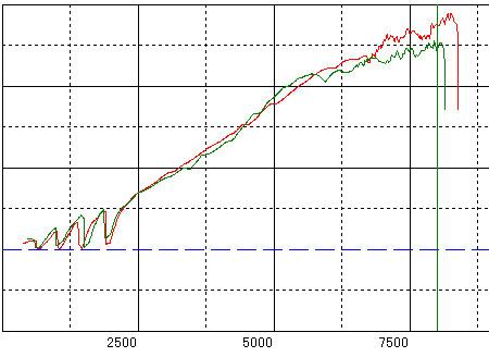 20140327 RX-8 MS vs STDk