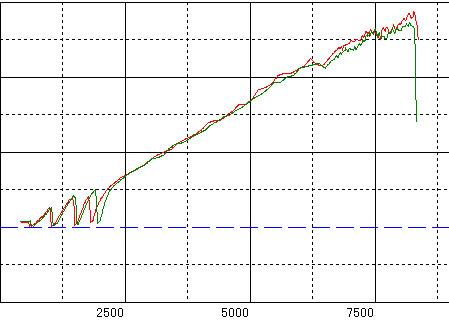 20140327RX-8 MS前後k