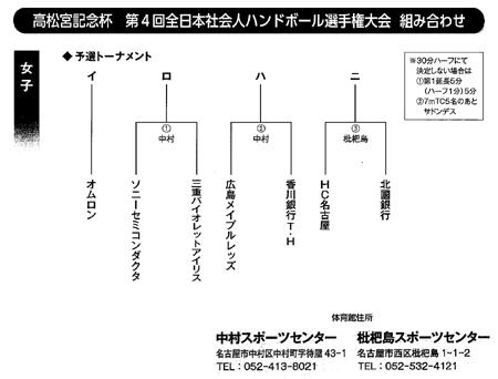 全日本社会人ハンドボール選手権
