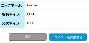 5000pt