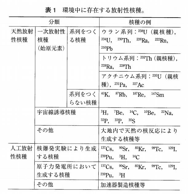 小橋浅哉3
