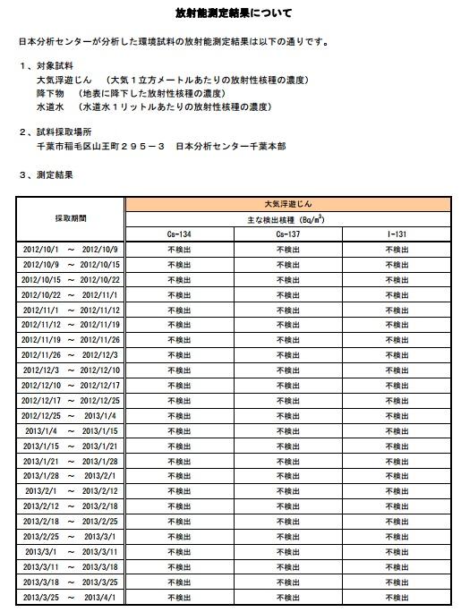 日本分析センター