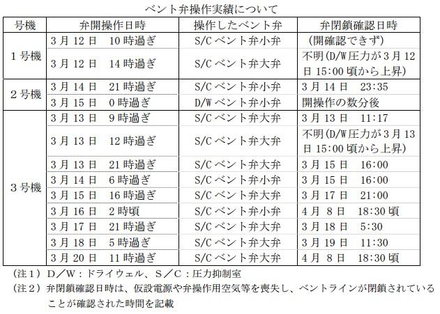 朝日3号機2