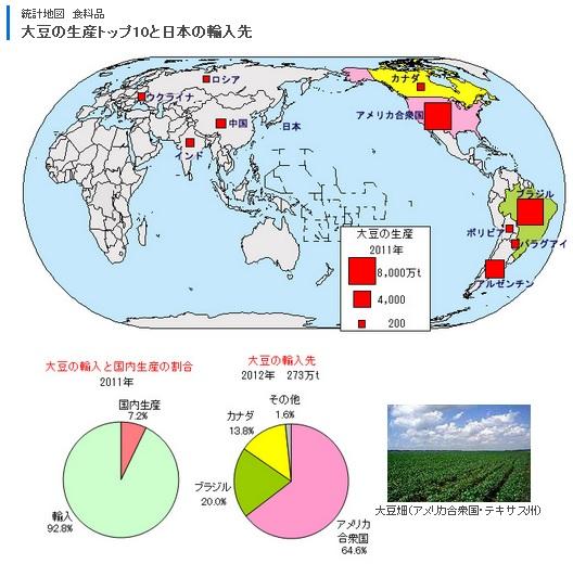 大豆の輸入先