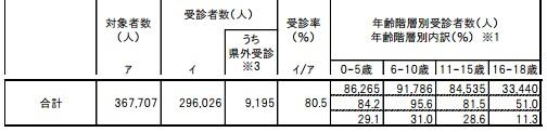 20140824甲状腺ガン4