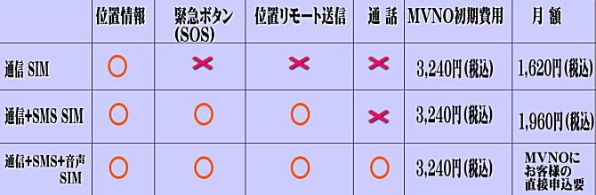 gps-sim12.jpg