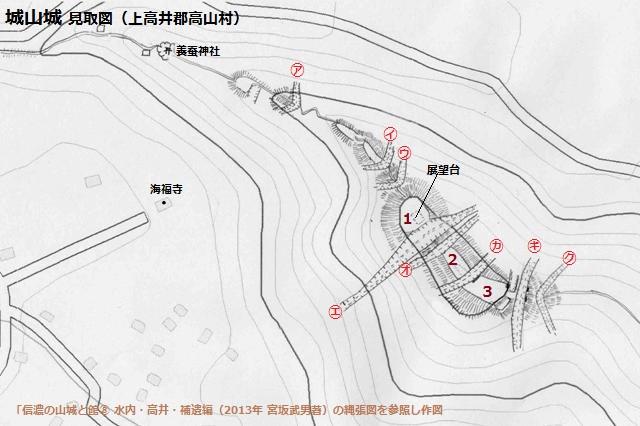 城山城 見取図(高山村)