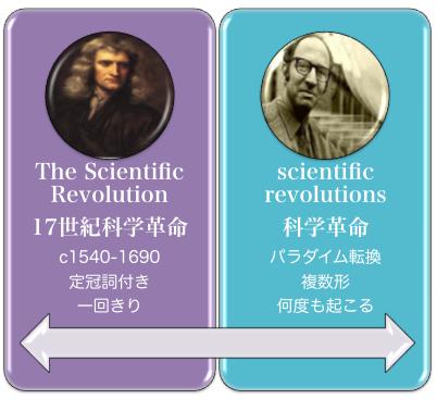 2revolution.png