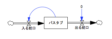 diag-infbout0.png