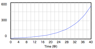 graph-infbout0.png