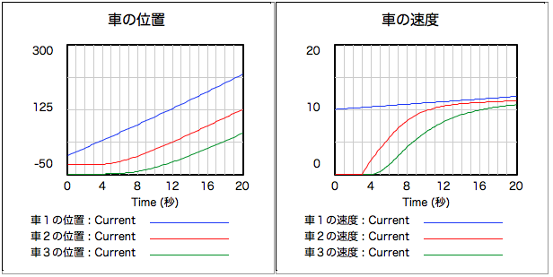 graph-shakan.png