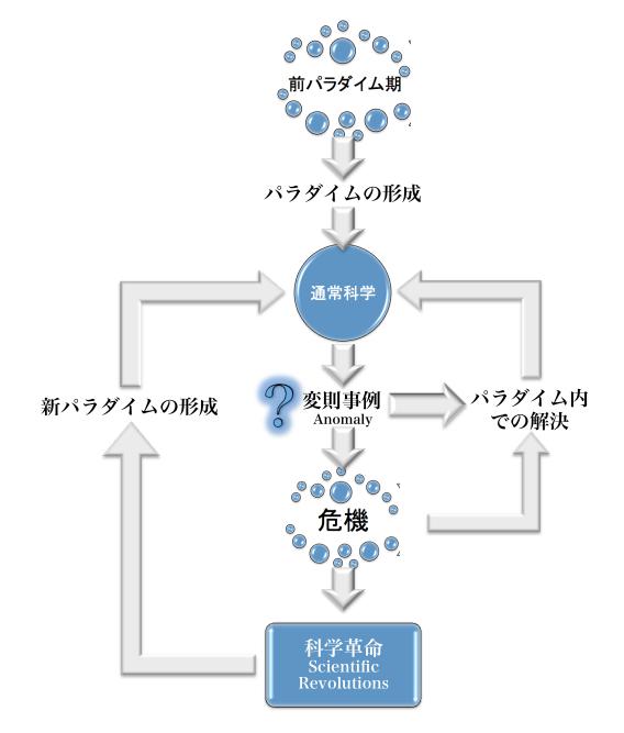 ssr-flow2.png
