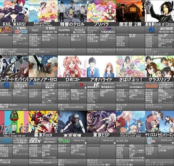 2014夏アニメ①