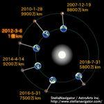 2014・4火星小接近(2)orbit_R