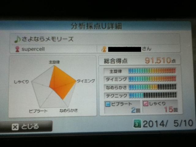 IMG_0450 (640x480)