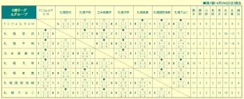 Baidu IME_2014-7-1_11-43-28