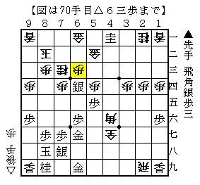shida_001