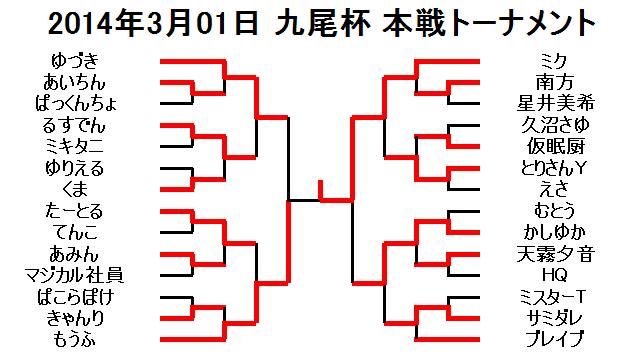 2014年3月01日九尾杯本戦トーナメント
