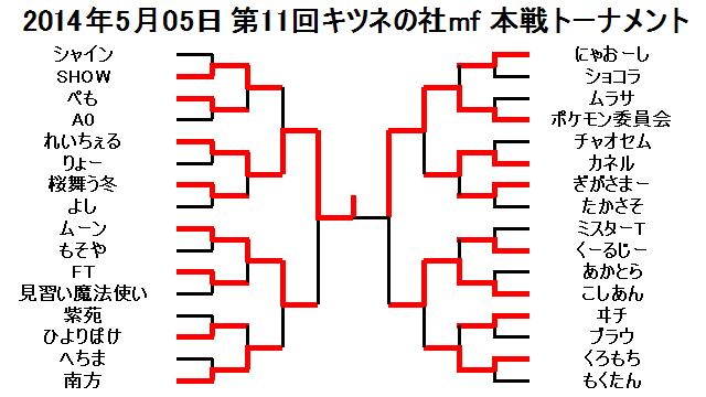 2014年5月05日第11回キツネの社mf本戦トーナメント