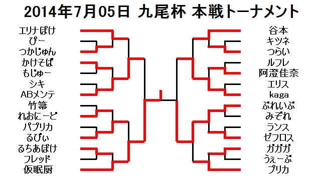 2014年7月05日九尾杯本戦トーナメント