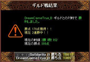 RedStone 14.05.25 結果