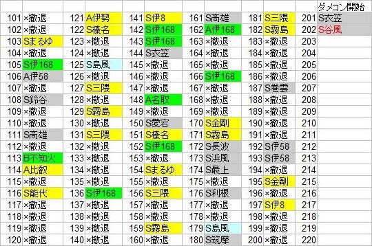 2014春E4 その2