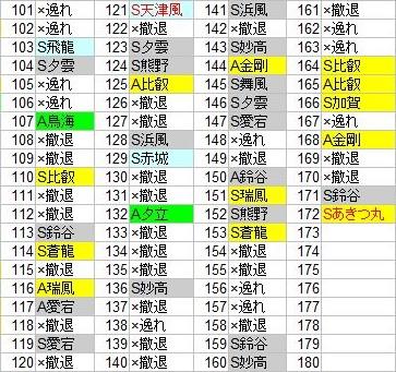 艦これ 2014夏E4 ドロップ2