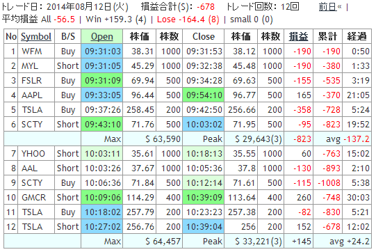 20140812.png