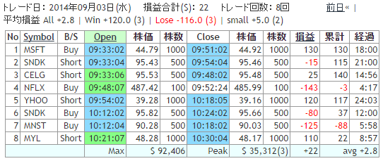 20140903.png