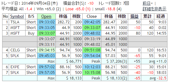 20140904.png