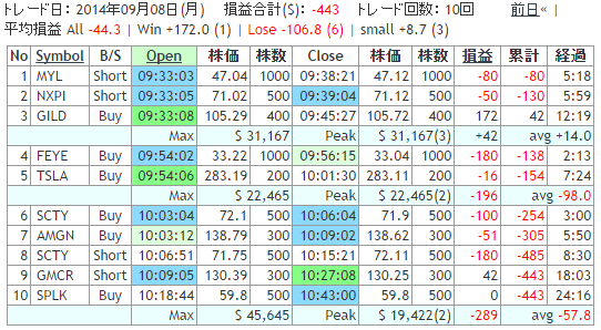 20140908.png