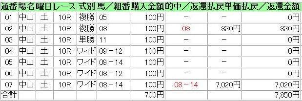 20140329中山10R