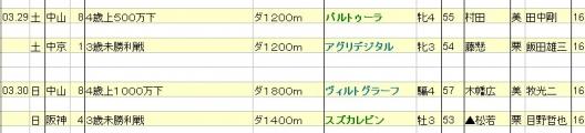 2014032930JRA発表