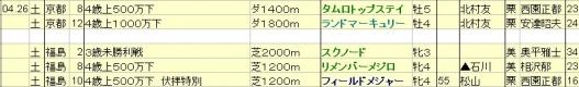 2014042627想定