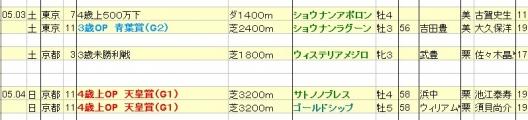 2014050304想定