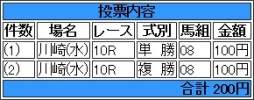 20140702 ティアップサニー