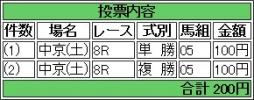 20140712 ビップレボルシオン
