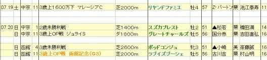 2014071920 JRA発表