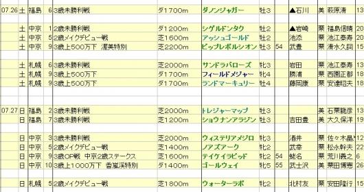 2014072627 想定