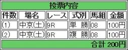 20140726 ビップレボルシオン