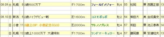 2014080910JRA発表