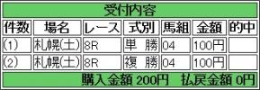 20140809 フィールドメジャー